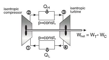 closed-cycle-gas-turbine-engine