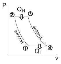 diagram-p-v-siklus-brayton