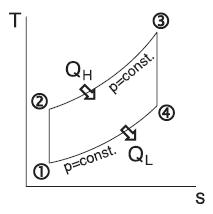 diagram-t-s-siklus-brayton