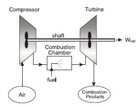 open-cycle-gas-turbine-engine